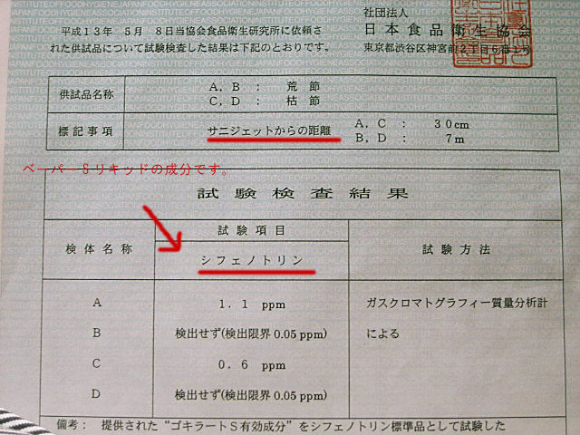 日本食品衛生協会によるベーパーSリキッドの試験検査結果